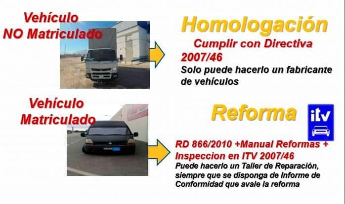 Diferencia entre homologaciones reformas de vehículos